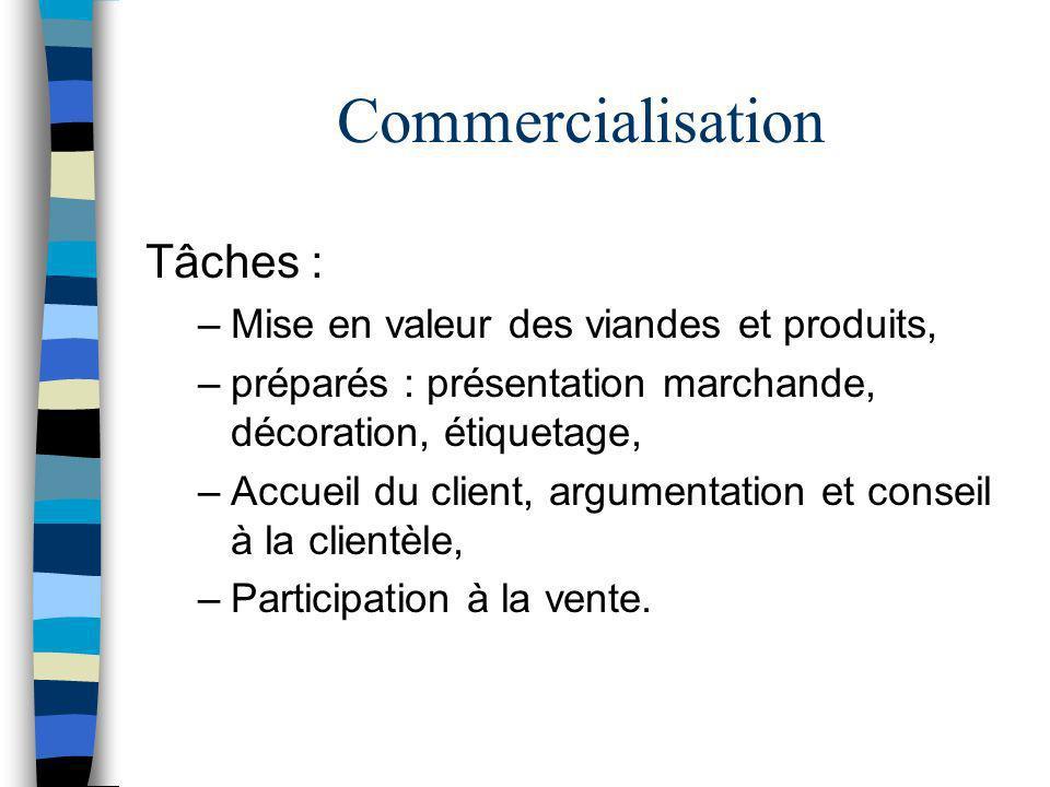 Commercialisation Tâches : –Mise en valeur des viandes et produits, –préparés : présentation marchande, décoration, étiquetage, –Accueil du client, ar