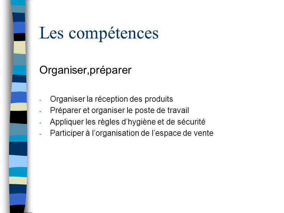 Les compétences Organiser,préparer - Organiser la réception des produits - Préparer et organiser le poste de travail - Appliquer les règles dhygiène e