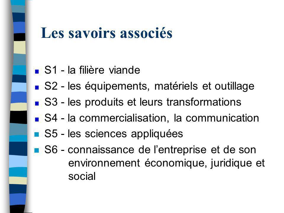 Les savoirs associés S1 - la filière viande S2 - les équipements, matériels et outillage S3 - les produits et leurs transformations S4 - la commercial