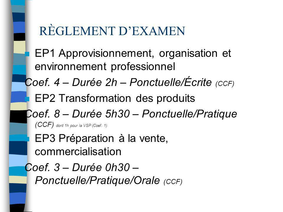 RÈGLEMENT DEXAMEN n EP1 Approvisionnement, organisation et environnement professionnel Coef. 4 – Durée 2h – Ponctuelle/Écrite (CCF) n EP2 Transformati