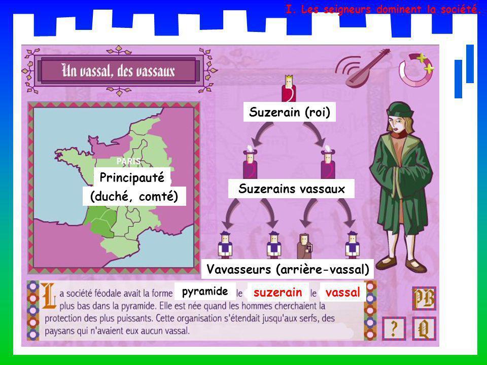 I. Les seigneurs dominent la société. Principauté (duché, comté) Suzerain (roi) Suzerains vassaux Vavasseurs (arrière-vassal) pyramide suzerainvassal