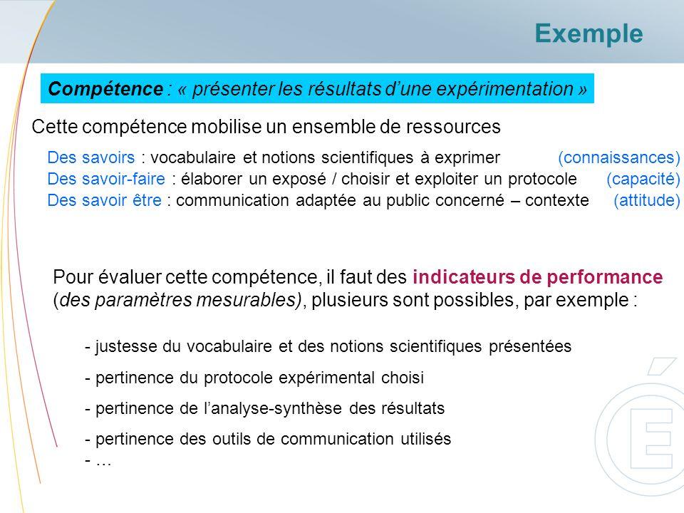 Exemple Compétence : « présenter les résultats dune expérimentation » Cette compétence mobilise un ensemble de ressources Des savoirs : vocabulaire et
