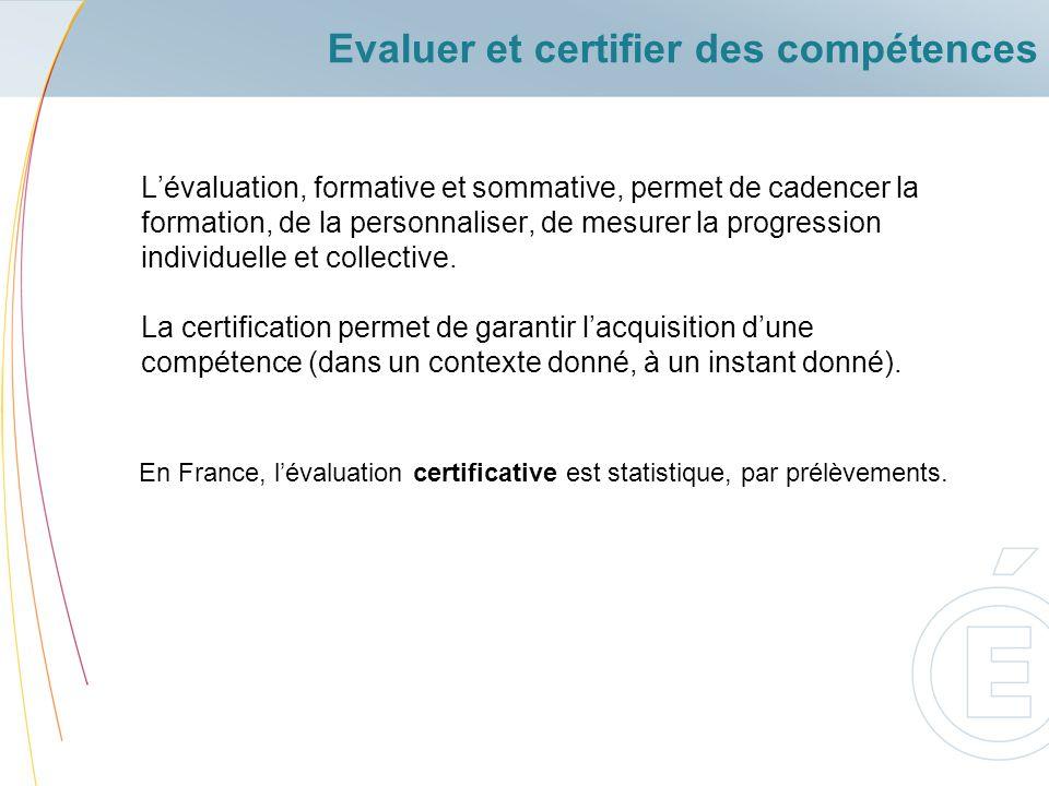 Evaluer et certifier des compétences Lévaluation, formative et sommative, permet de cadencer la formation, de la personnaliser, de mesurer la progress