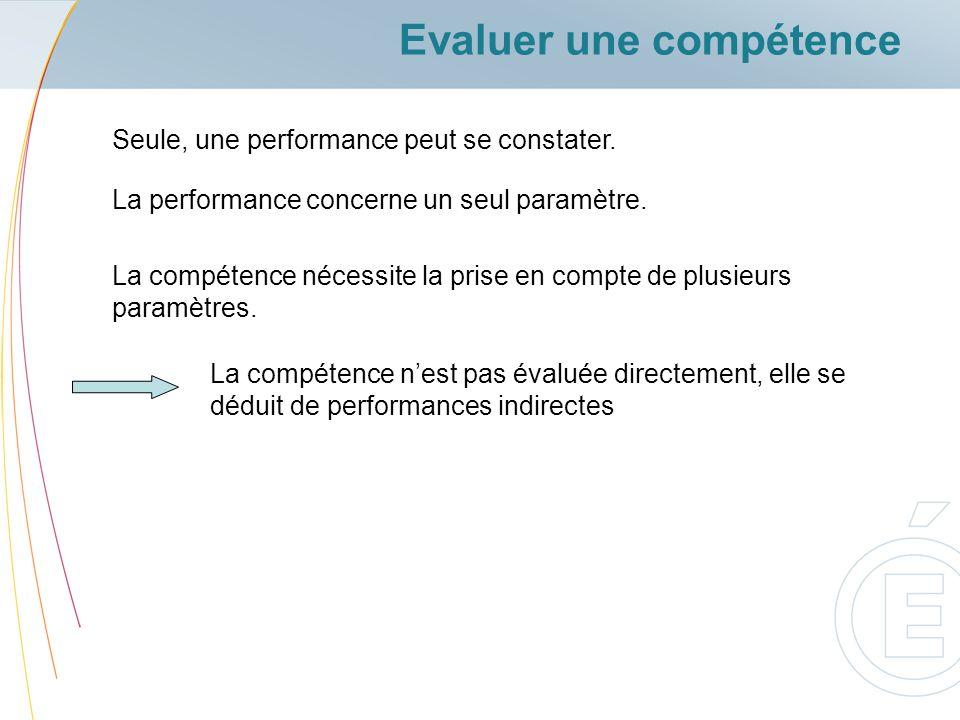 La compétence nest pas évaluée directement, elle se déduit de performances indirectes Evaluer une compétence Seule, une performance peut se constater.