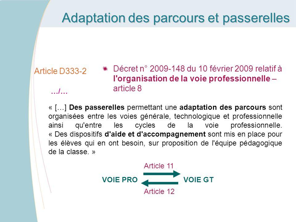 Article D333-2 Décret n° 2009-148 du 10 février 2009 relatif à l'organisation de la voie professionnelle – article 8 « […] Des passerelles permettant