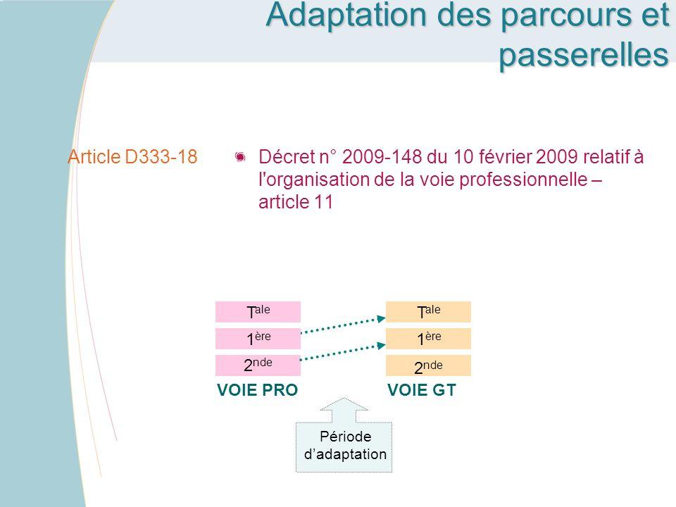 Article D333-18Décret n° 2009-148 du 10 février 2009 relatif à l'organisation de la voie professionnelle – article 11 2 nde 1 ère T ale 2 nde 1 ère T