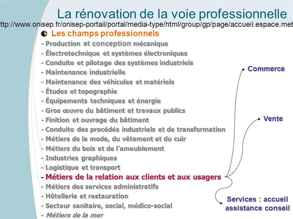 La rénovation de la voie professionnelle Les champs professionnels - Production et conception mécanique - Conduite et pilotage des systèmes industriel