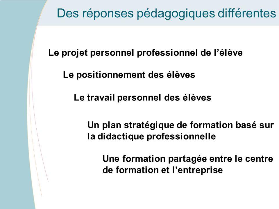 Des réponses pédagogiques différentes Le positionnement des élèves Le travail personnel des élèves Le projet personnel professionnel de lélève Un plan