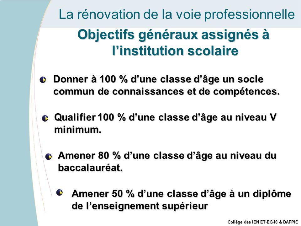 La rénovation de la voie professionnelle Objectifs généraux assignés à linstitution scolaire Donner à 100 % dune classe dâge un socle commun de connai