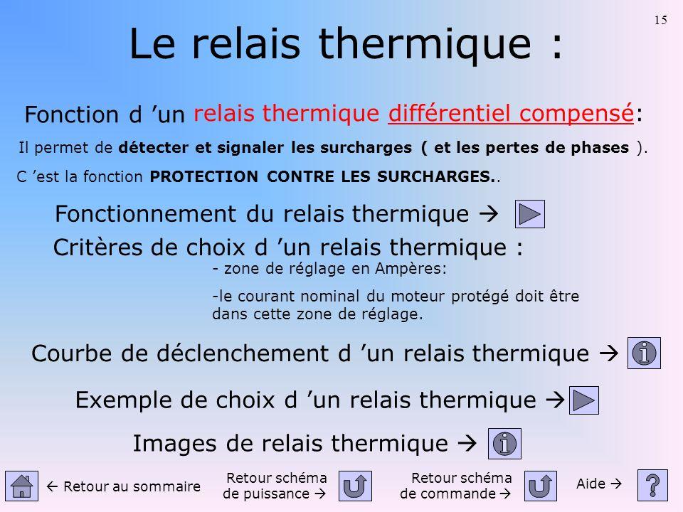 15 Le relais thermique : - zone de réglage en Ampères: -le courant nominal du moteur protégé doit être dans cette zone de réglage. Aide Retour au somm