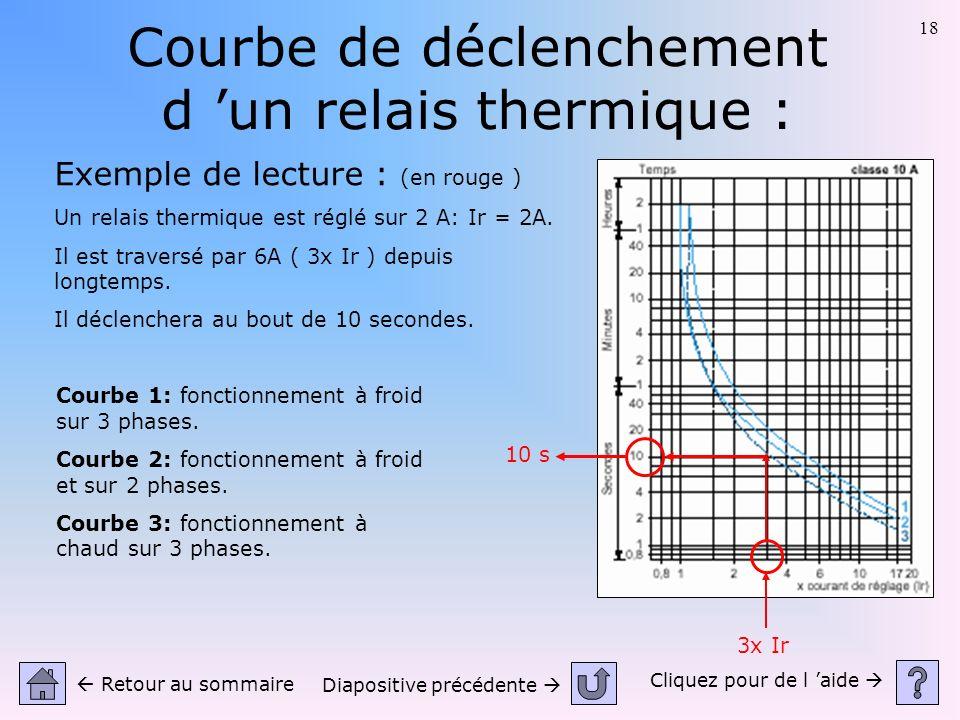 18 Courbe de déclenchement d un relais thermique : Exemple de lecture : (en rouge ) Un relais thermique est réglé sur 2 A: Ir = 2A. Il est traversé pa