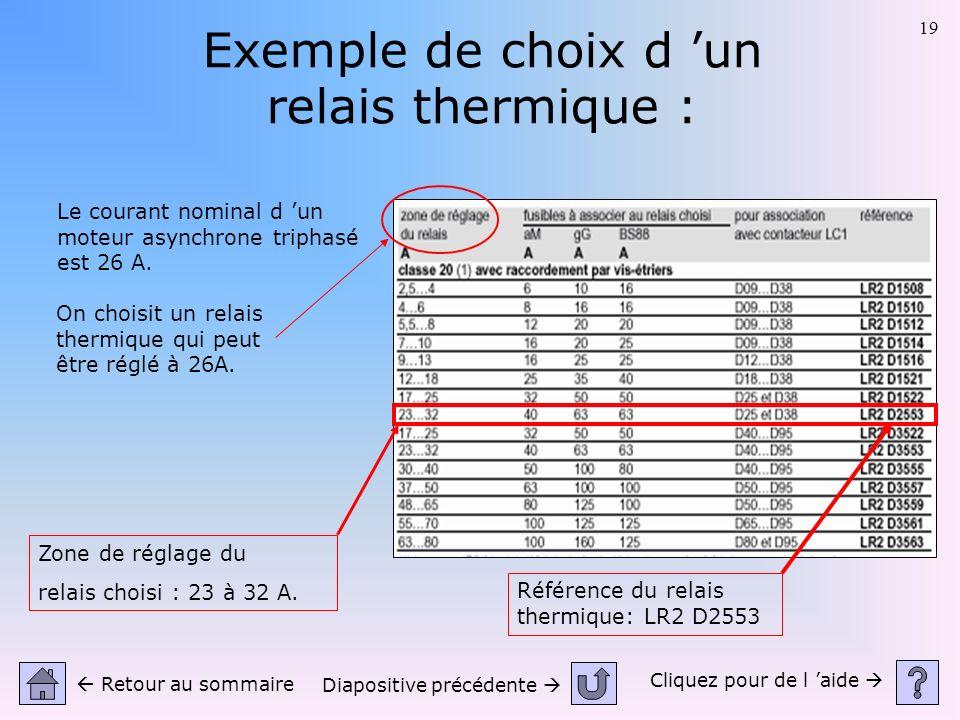 19 Exemple de choix d un relais thermique : Cliquez pour de l aide Retour au sommaire Diapositive précédente Le courant nominal d un moteur asynchrone