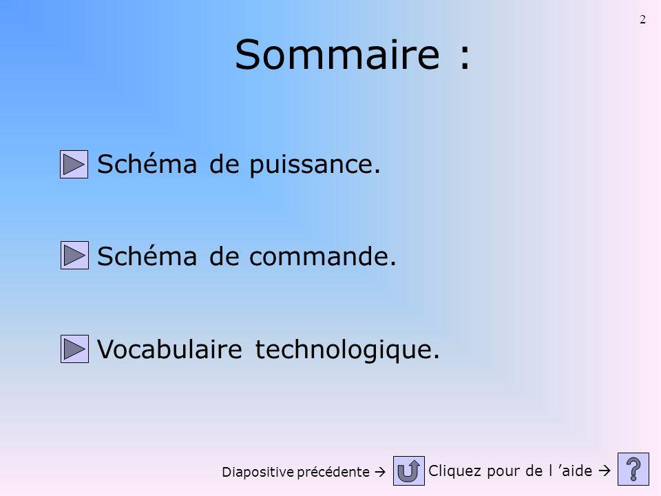 2 Sommaire : Schéma de puissance. Schéma de commande. Vocabulaire technologique. Cliquez pour de l aide Diapositive précédente