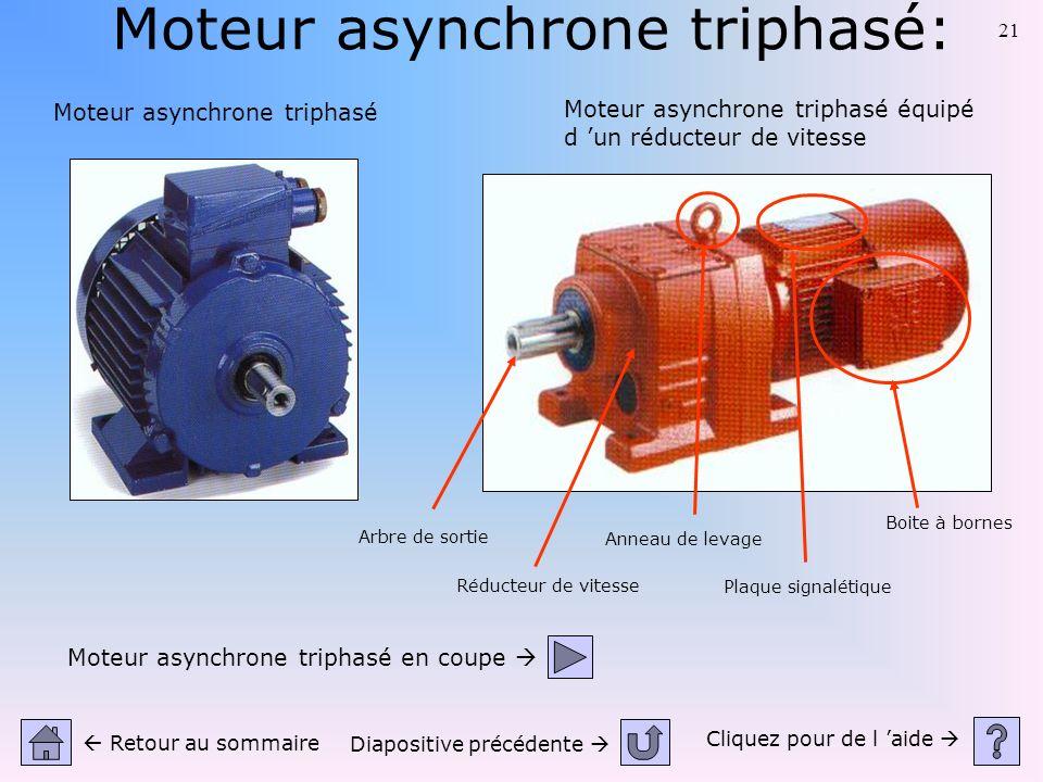 21 Moteur asynchrone triphasé: Cliquez pour de l aide Retour au sommaire Diapositive précédente Moteur asynchrone triphasé Moteur asynchrone triphasé