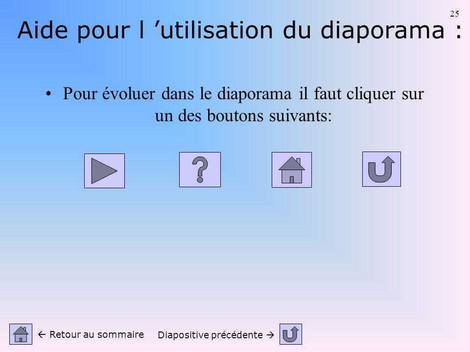 25 Aide pour l utilisation du diaporama : Pour évoluer dans le diaporama il faut cliquer sur un des boutons suivants: Retour au sommaire Diapositive p