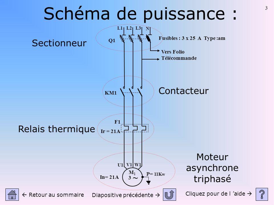 3 Schéma de puissance : Sectionneur Cliquez pour de l aide Retour au sommaire Diapositive précédente Contacteur Relais thermique Moteur asynchrone tri