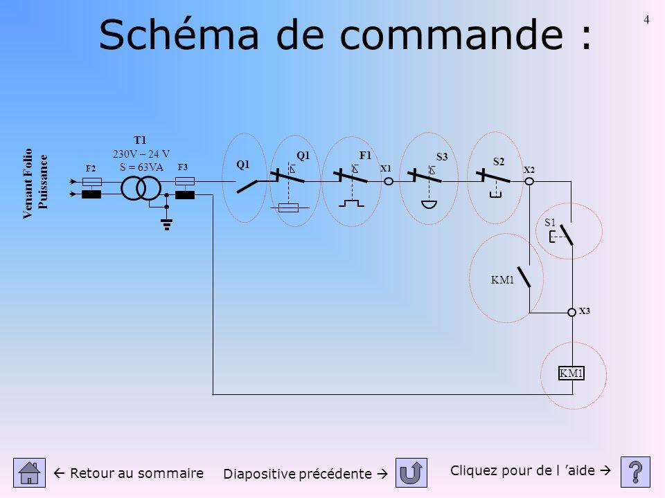 4 Schéma de commande : Cliquez pour de l aide Retour au sommaire Diapositive précédente F2 X2 X3 T1 230V – 24 V S = 63VA S1 KM1 S2 Venant Folio Puissa