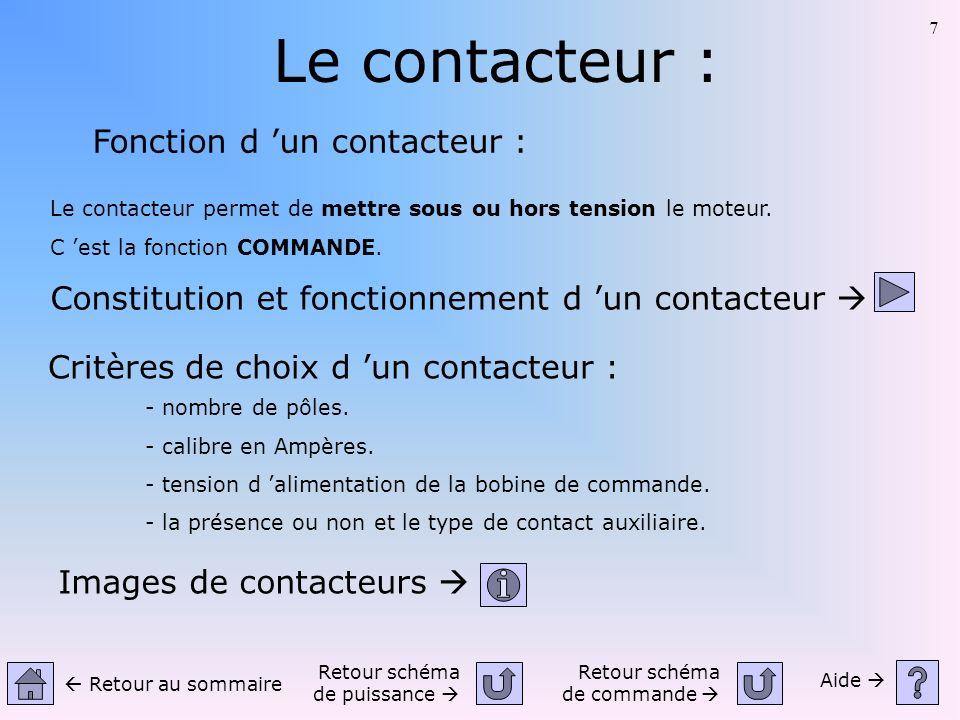 7 Le contacteur : Le contacteur permet de mettre sous ou hors tension le moteur. C est la fonction COMMANDE. Constitution et fonctionnement d un conta