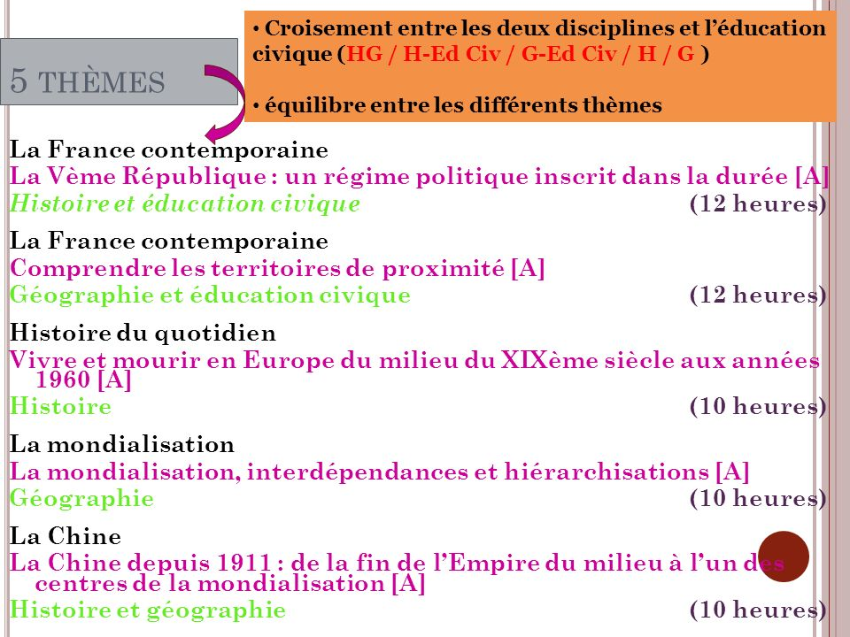 5 THÈMES La France contemporaine La Vème République : un régime politique inscrit dans la durée [A] Histoire et éducation civique (12 heures) La Franc