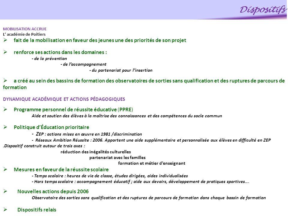 Dispositifs MOBILISATION ACCRUE L académie de Poitiers fait de la mobilisation en faveur des jeunes une des priorités de son projet renforce ses actio