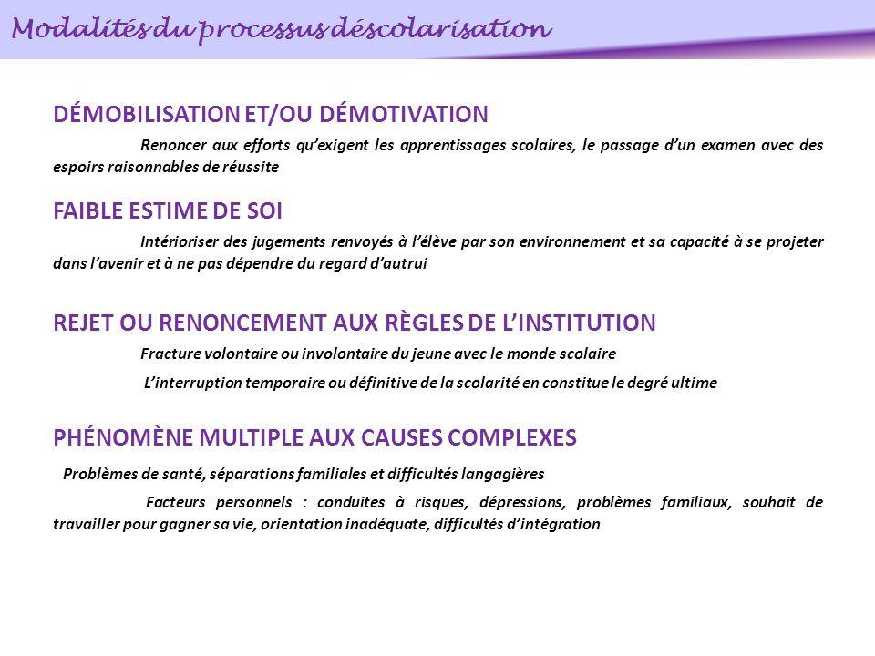 Modalités du processus déscolarisation DÉMOBILISATION ET/OU DÉMOTIVATION Renoncer aux efforts quexigent les apprentissages scolaires, le passage dun e
