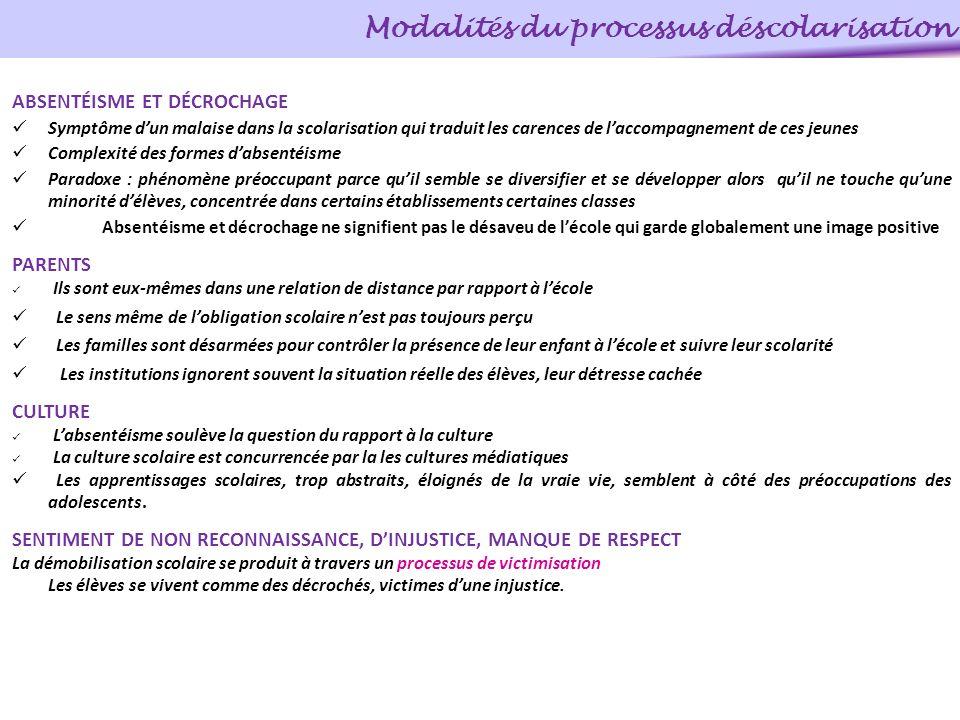 Modalités du processus déscolarisation ABSENTÉISME ET DÉCROCHAGE Symptôme dun malaise dans la scolarisation qui traduit les carences de laccompagnemen
