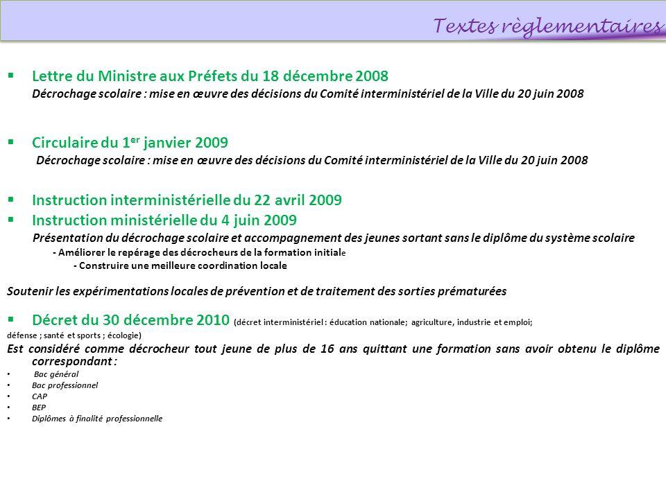 Textes règlementaires Lettre du Ministre aux Préfets du 18 décembre 2008 Décrochage scolaire : mise en œuvre des décisions du Comité interministériel