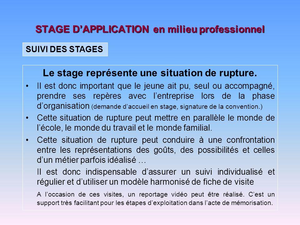 STAGE DAPPLICATION en milieu professionnel Le stage représente une situation de rupture. Il est donc important que le jeune ait pu, seul ou accompagné