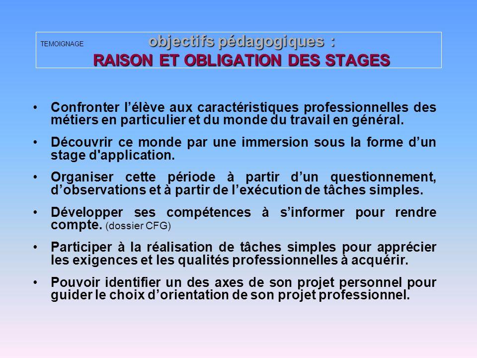 objectifs pédagogiques : RAISON ET OBLIGATION DES STAGES TEMOIGNAGE objectifs pédagogiques : RAISON ET OBLIGATION DES STAGES Confronter lélève aux car
