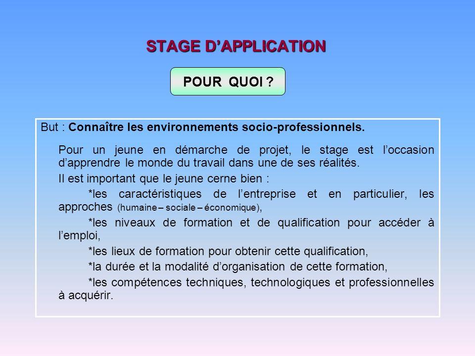 STAGE DAPPLICATION But : Connaître les environnements socio-professionnels. Pour un jeune en démarche de projet, le stage est loccasion dapprendre le