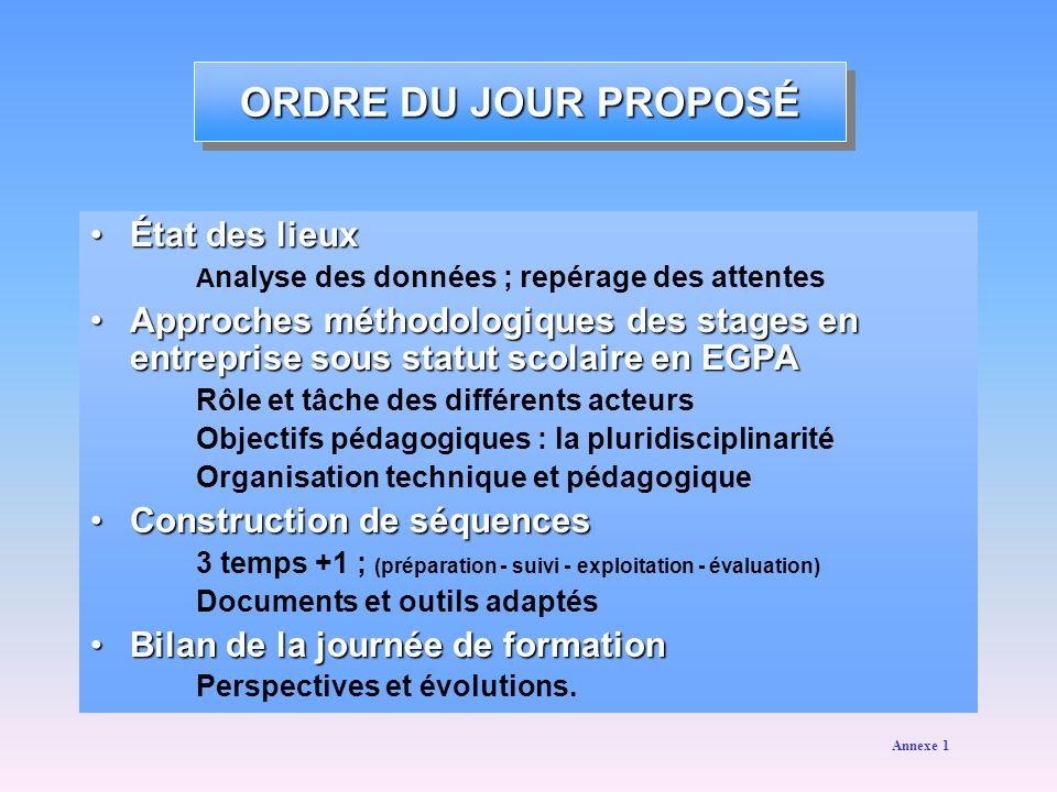 Stage dapplication et de mise en situation des élèves de 3 ème des E.G.P.A.