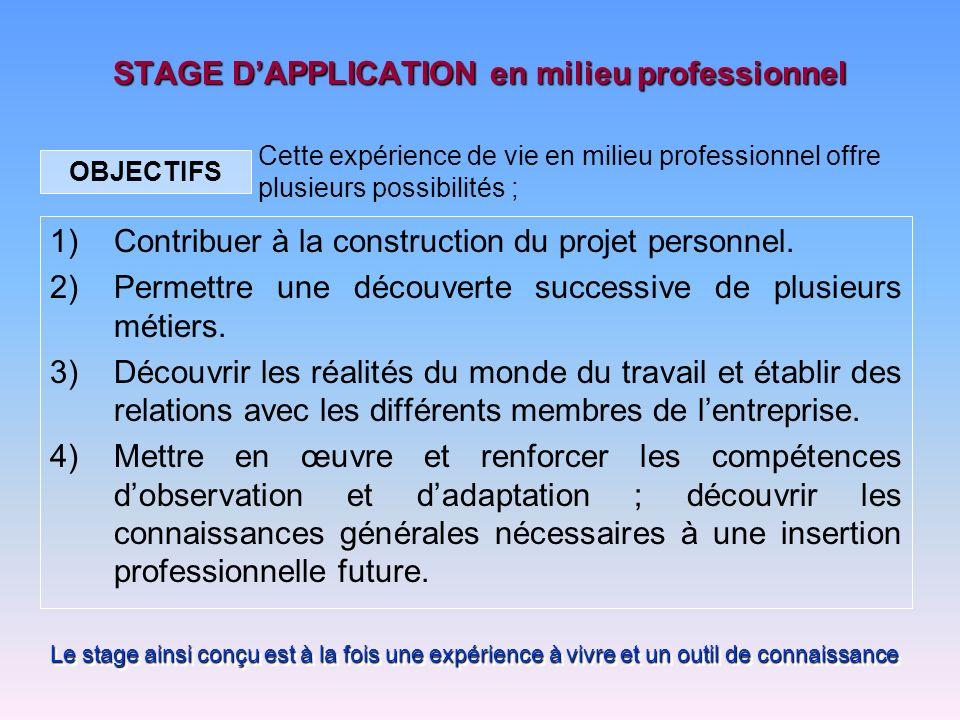 STAGE DAPPLICATION en milieu professionnel 1)Contribuer à la construction du projet personnel. 2)Permettre une découverte successive de plusieurs méti