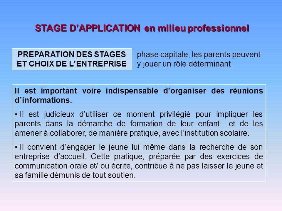 STAGE DAPPLICATION en milieu professionnel PREPARATION DES STAGES ET CHOIX DE LENTREPRISE phase capitale, les parents peuvent y jouer un rôle détermin