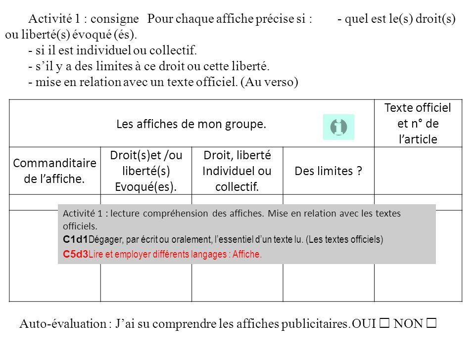 Les affiches de mon groupe. Texte officiel et n° de larticle Commanditaire de laffiche. Droit(s)et /ou liberté(s) Evoqué(es). Droit, liberté Individue