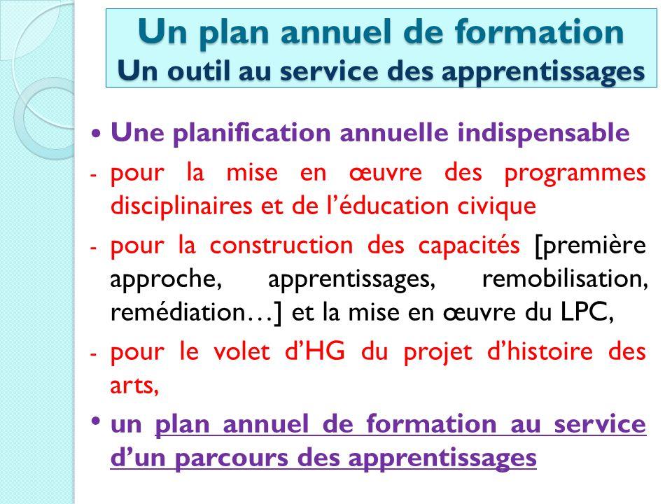 Un plan annuel de formation Un outil au service des apprentissages Une planification annuelle indispensable - pour la mise en œuvre des programmes dis