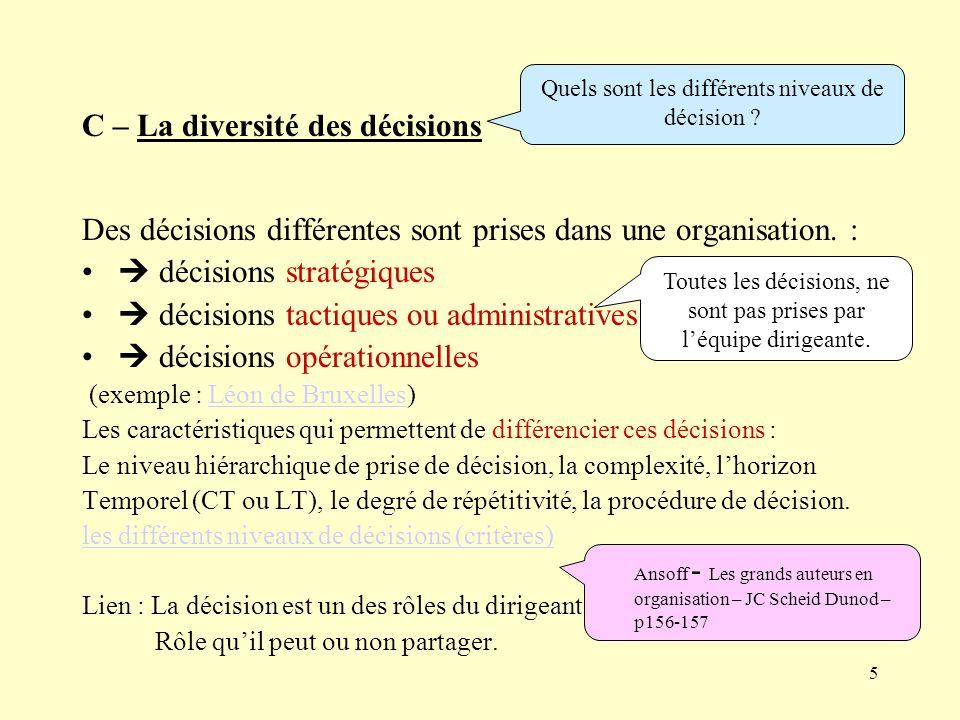 6 II – Le rôle du dirigeant Selon Fayol, importance de la fonction administrative : prévoir, organiser, commander, coordonner et contrôler.