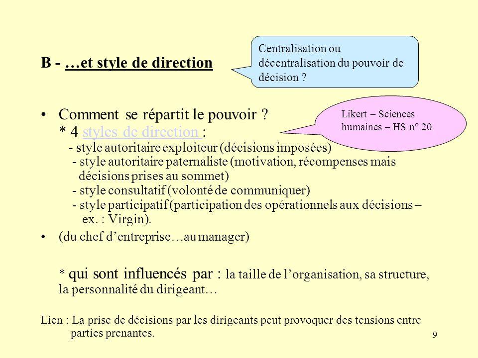 10 6 – 3 – Les limites du pouvoir managérial A – Des intérêts divergents entre parties prenantes conflits dans le partage de la valeur ajoutée entre salariés, actionnaires… ( lien avec léconomie générale ) influence des groupes de consommateurs … B – Des procédures de contrôle pour concilier les divers intérêts internes : - salariés représentés par les délégués du personnel, - consultation du CE…( lien avec le cours de droit) externes : - les actionnaires peuvent agir lors des AG… C – Des partenariats : intérêts convergents Lien : Les décisions (stratégiques) définissent la stratégie des organisations