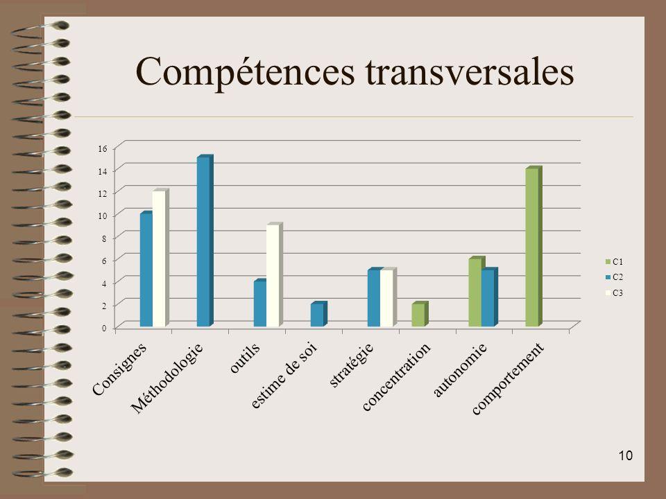 Compétences transversales 10