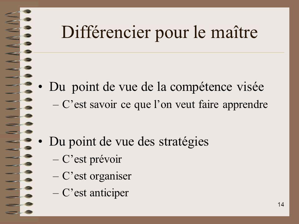 Différencier pour le maître Du point de vue de la compétence visée –Cest savoir ce que lon veut faire apprendre Du point de vue des stratégies –Cest p