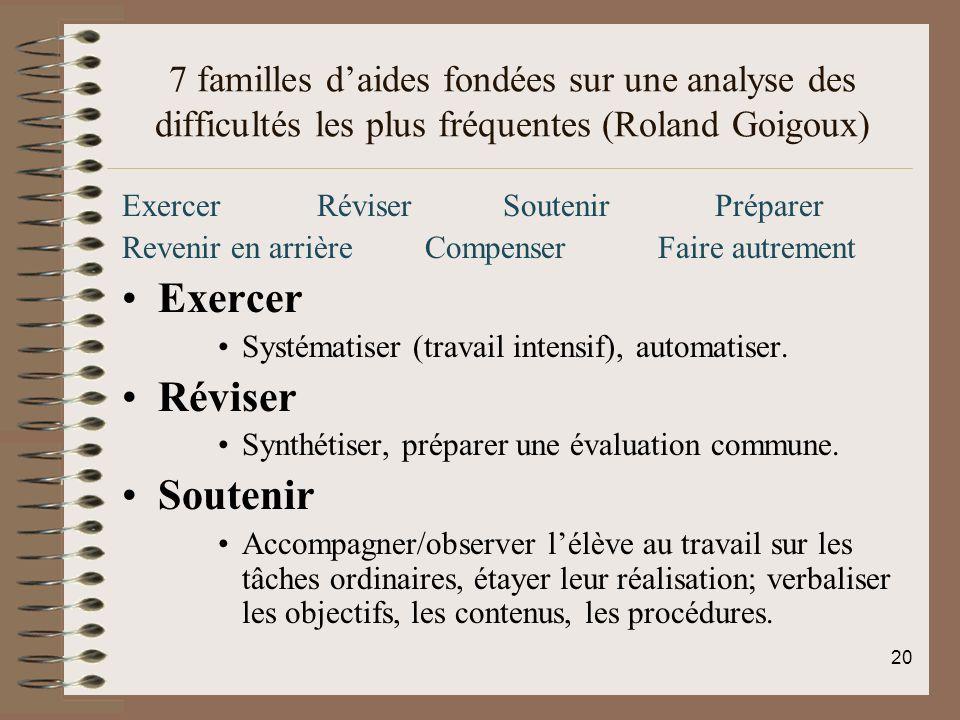 7 familles daides fondées sur une analyse des difficultés les plus fréquentes (Roland Goigoux) Exercer Réviser Soutenir Préparer Revenir en arrière Co