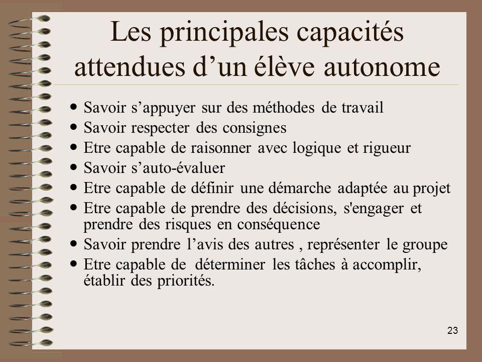 Les principales capacités attendues dun élève autonome Savoir sappuyer sur des méthodes de travail Savoir respecter des consignes Etre capable de rais