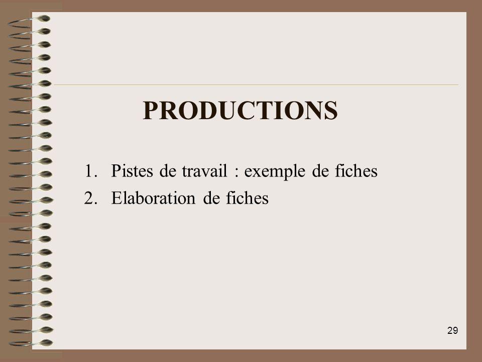 PRODUCTIONS 1.Pistes de travail : exemple de fiches 2.Elaboration de fiches 29