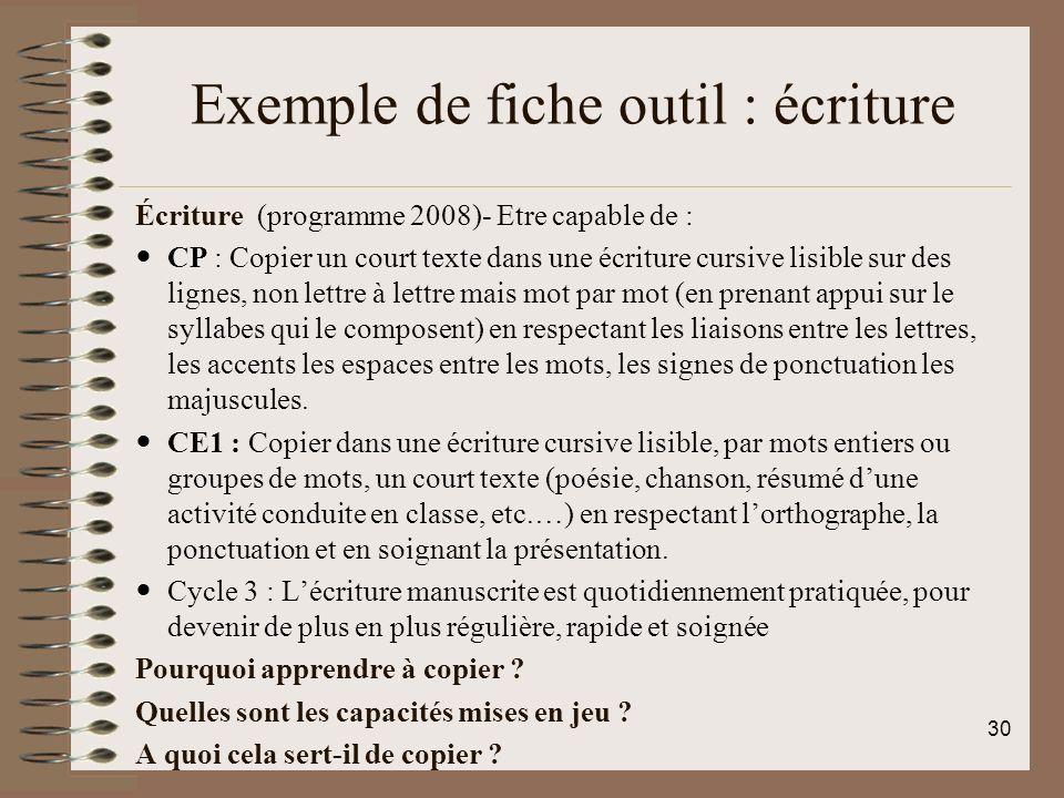 Exemple de fiche outil : écriture Écriture (programme 2008)- Etre capable de : CP : Copier un court texte dans une écriture cursive lisible sur des li