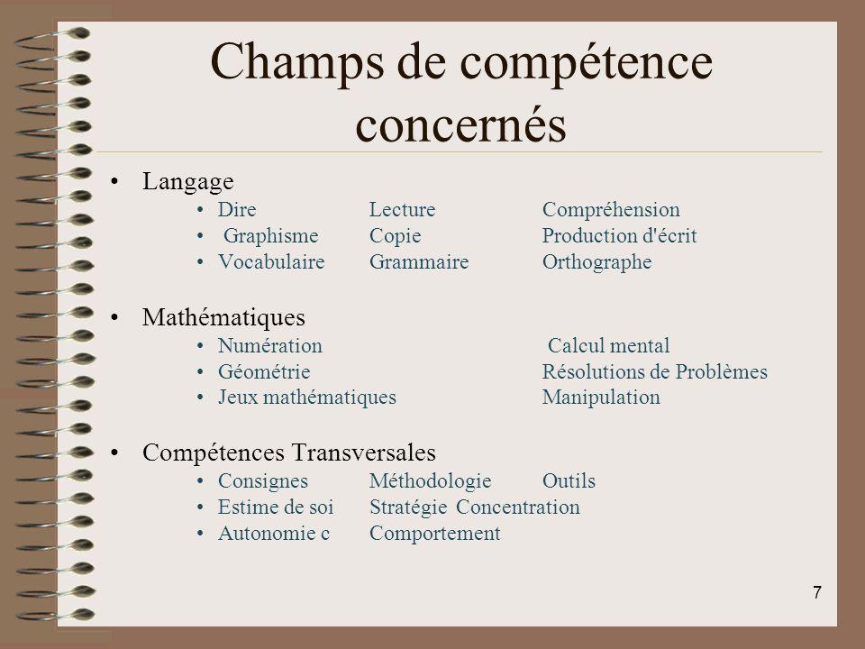 Champs de compétence concernés Langage Dire Lecture Compréhension Graphisme Copie Production d'écrit Vocabulaire Grammaire Orthographe Mathématiques N