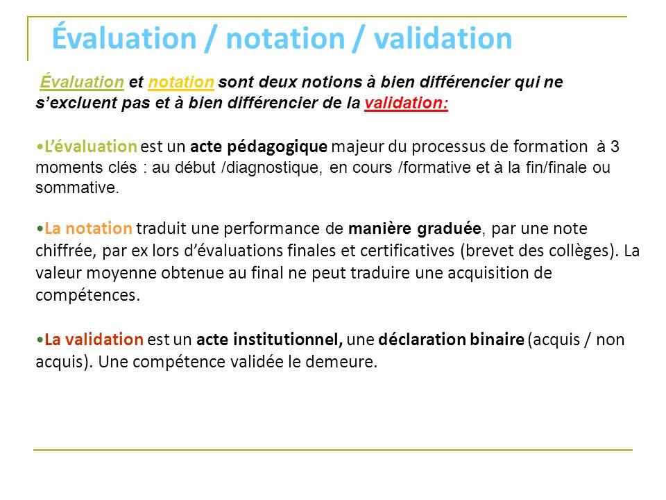 Évaluation / notation / validation Évaluation et notation sont deux notions à bien différencier qui ne sexcluent pas et à bien différencier de la vali