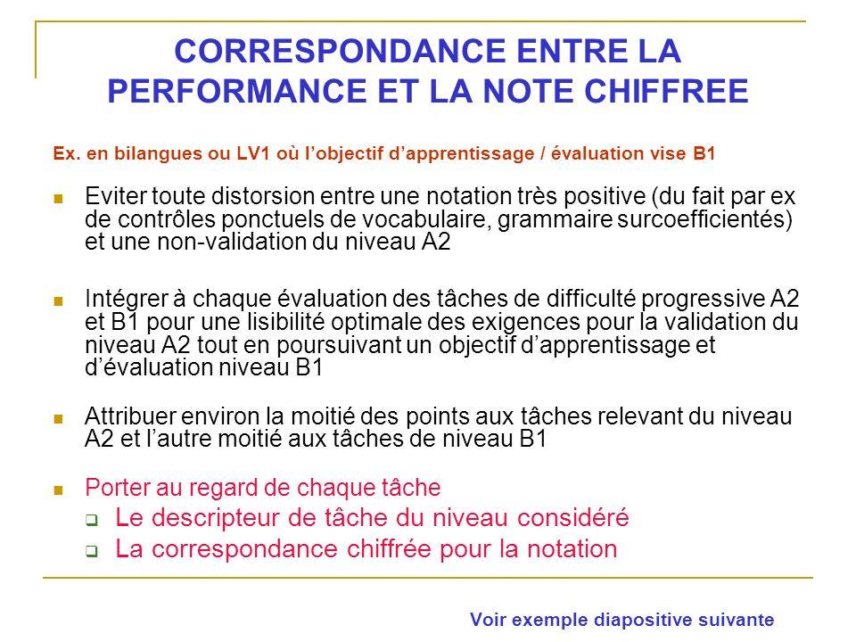 CORRESPONDANCE ENTRE LA PERFORMANCE ET LA NOTE CHIFFREE Ex. en bilangues ou LV1 où lobjectif dapprentissage / évaluation vise B1 Eviter toute distorsi