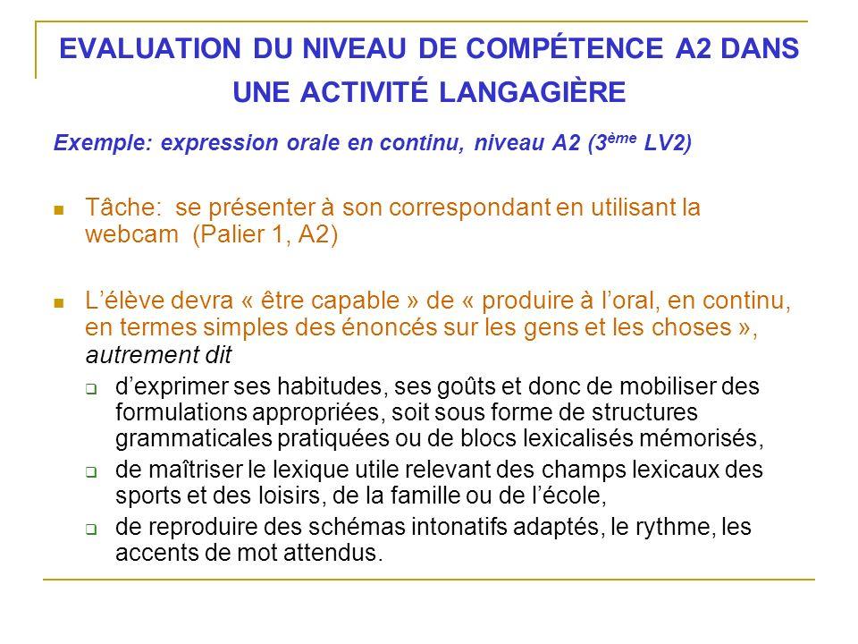 EVALUATION DU NIVEAU DE COMPÉTENCE A2 DANS UNE ACTIVITÉ LANGAGIÈRE Exemple: expression orale en continu, niveau A2 (3 ème LV2) Tâche: se présenter à s