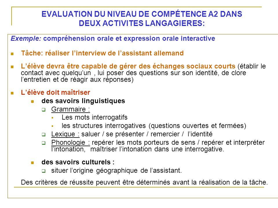 EVALUATION DU NIVEAU DE COMPÉTENCE A2 DANS DEUX ACTIVITES LANGAGIERES: Exemple: compréhension orale et expression orale interactive Tâche: réaliser li