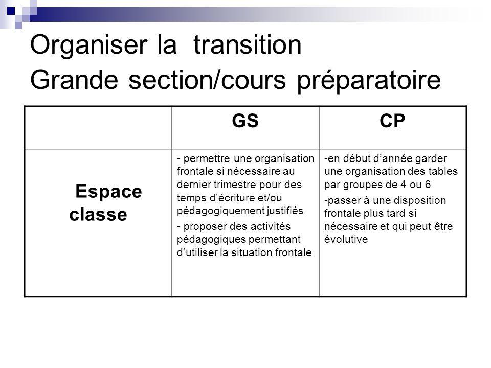 Organiser la transition Grande section/cours préparatoire GSCP Espace classe - permettre une organisation frontale si nécessaire au dernier trimestre