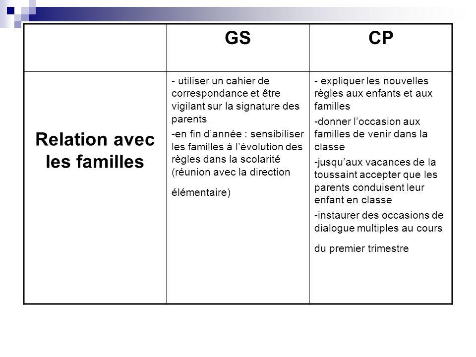 GSCP Relation avec les familles - utiliser un cahier de correspondance et être vigilant sur la signature des parents -en fin dannée : sensibiliser les